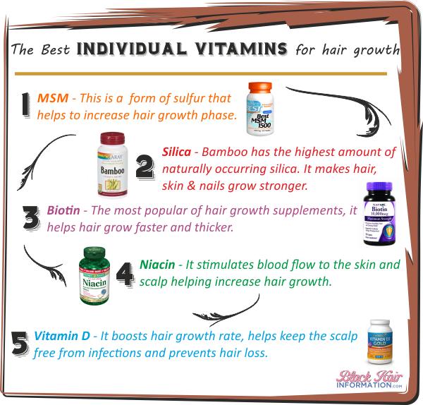 8 Vitamins for hair growth