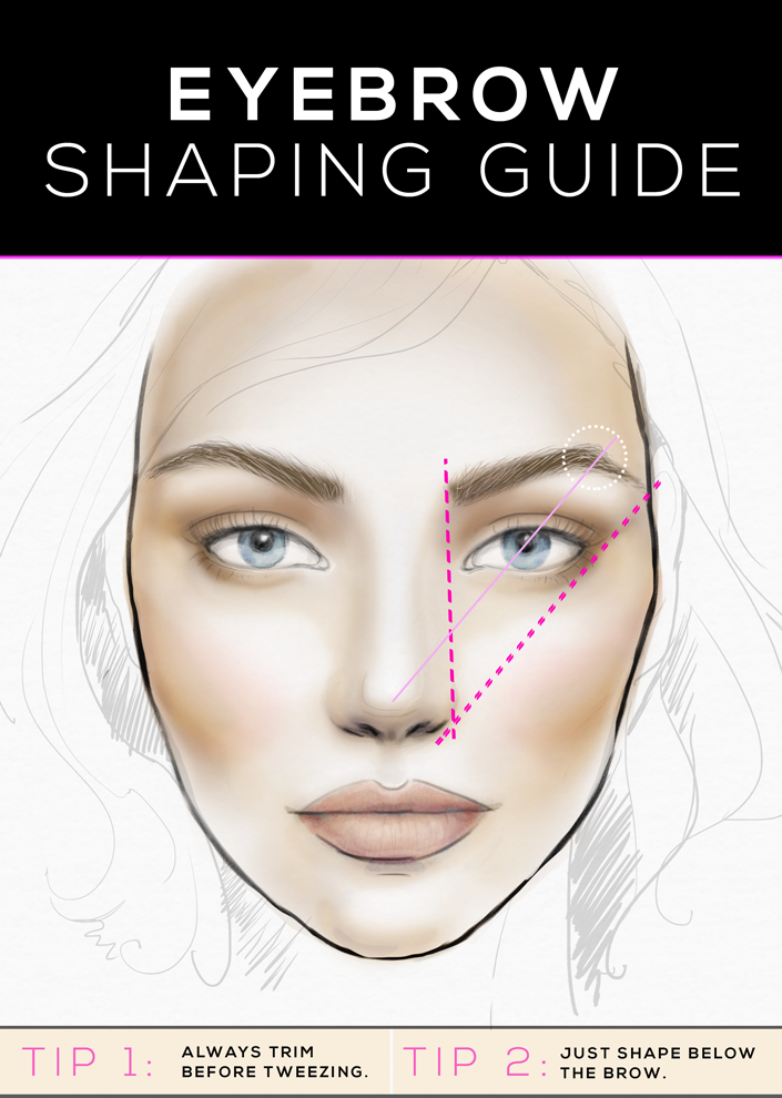 Eyebrow Shaping Guide Stylecaster