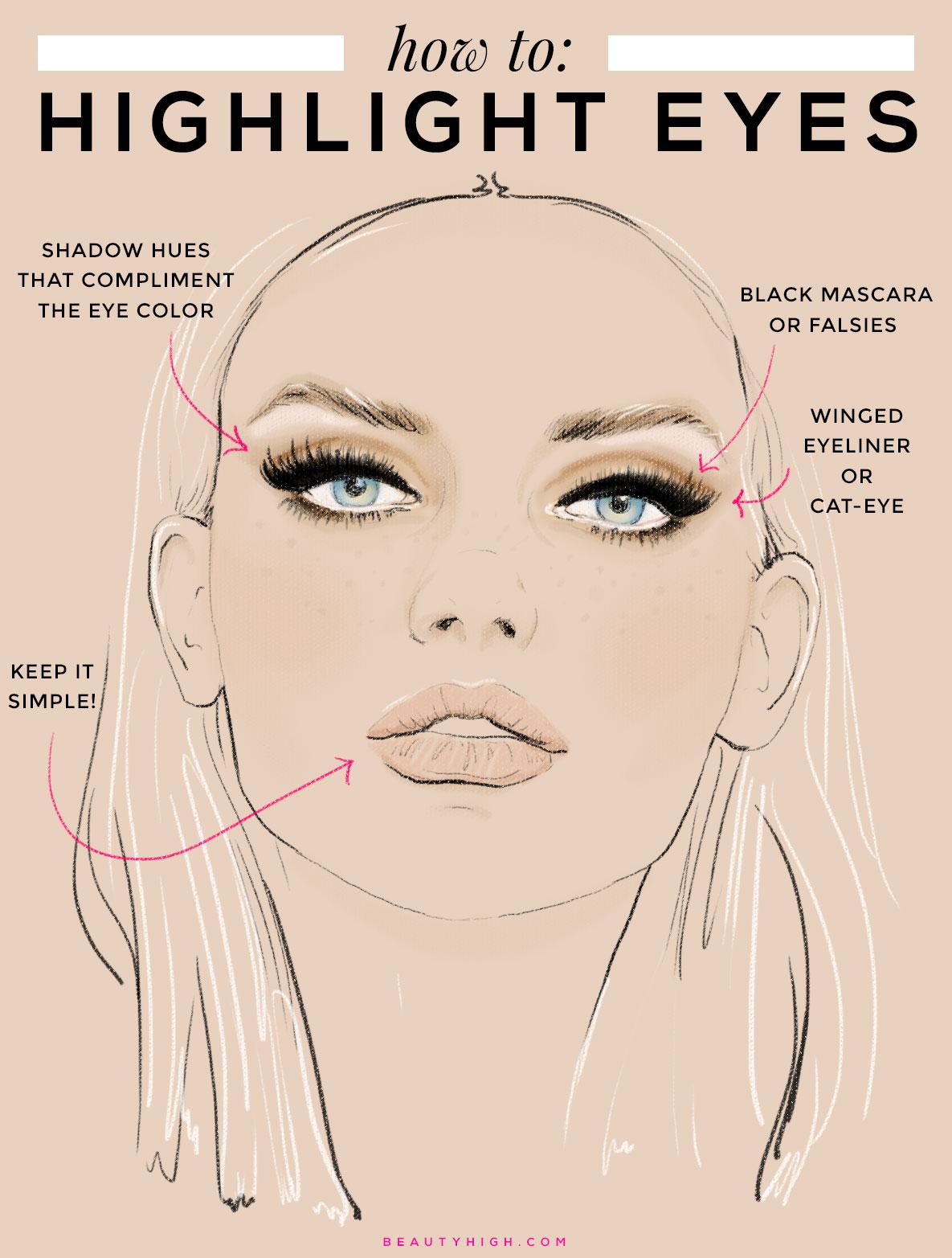 Prom Makeup Tips to Highlight Your FacialFeatures